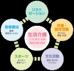 スケジュール表の配色